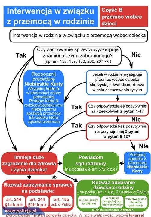 5.Szacowanie RYZYKA w procedurze NK