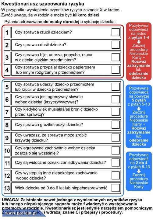 2.Szacowanie RYZYKA w procedurze NK